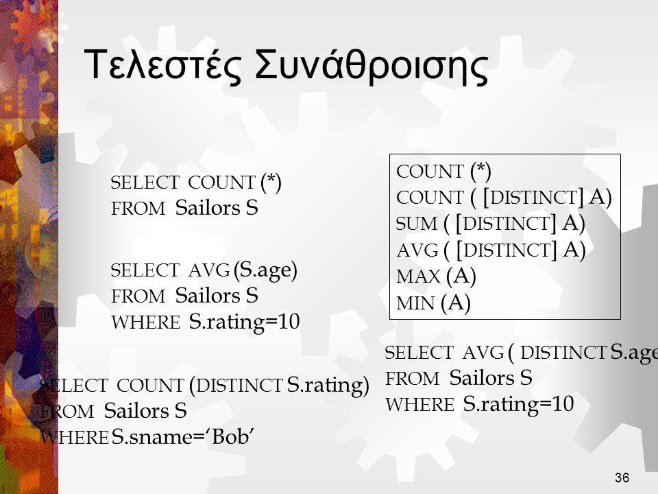 Τελεστές Συνάθροισης COUNT (*) SELECT COUNT (*) COUNT ( [DISTINCT] A)